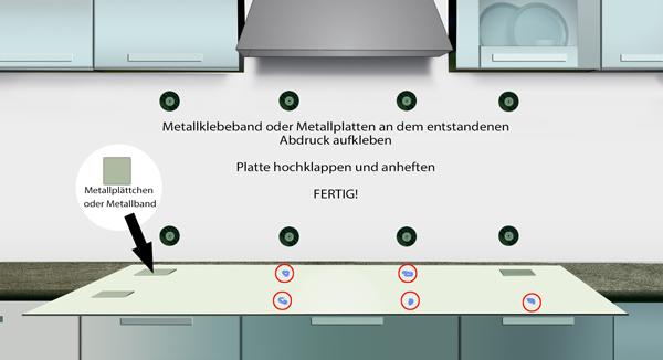 Anleitungen Küchenrückwand DEKObuddy Küchenrückwand Und - Küchenrückwand auf fliesen montieren
